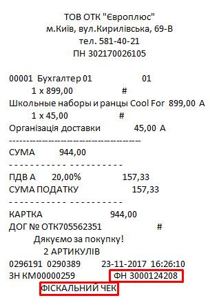 Порядок возврата товара оплаченного кредитной картой