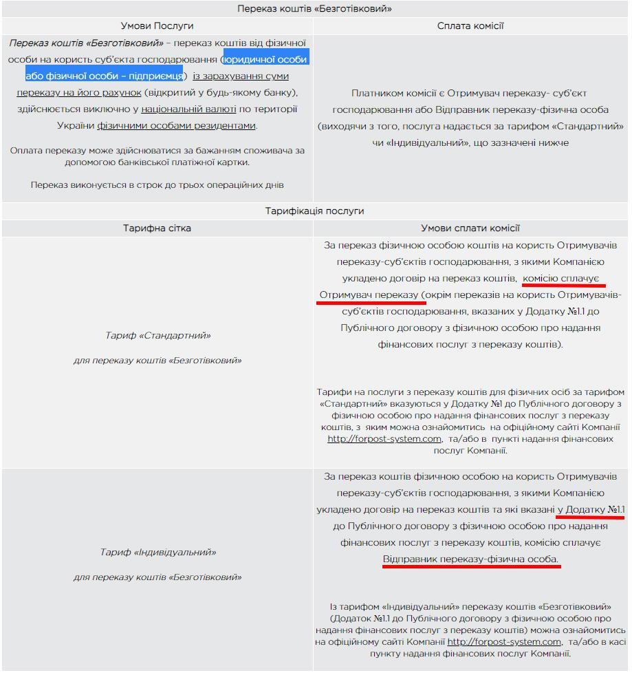 Монобанк & ПриватБанк vs Новая почта - мое отношение и выводы